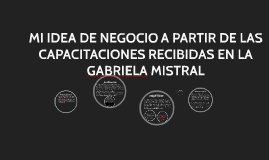 Copy of PRESENTACION IDEA DE NEGOCIOS