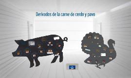 Copy of Derivados de la carne de cerdo y pavo