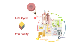 Copy of Life Cycle of an Insurance Policy