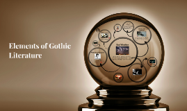 Copy of Elements of Gothic Literature