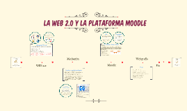 Web 2.0 y Moodle