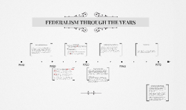 FEDERALISM THROUGH THE YEARS