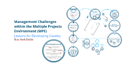 Challenges MPE (DC)