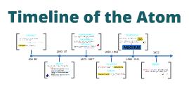 Timeline of the Atom by Riley Schlichte on Prezi