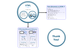Session #1: HTML Basics