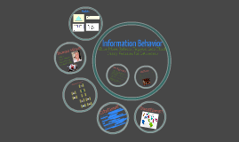 Copy of Information Behavior