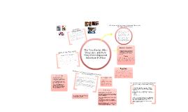 Gov. Seminar Paper Brainstorming