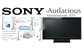 Autostereoscopic 3DTV