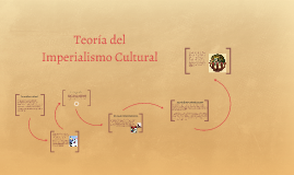 Teoría del Imperialismo Cultural