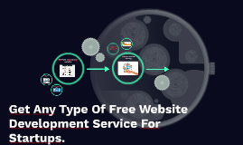 Get Any Type Of Free Website Development Service For Startup