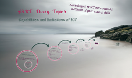 Copy of AS ICT - Theory - Topic 5
