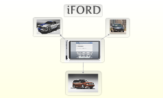 Ford Motor Co. to Apple Inc.