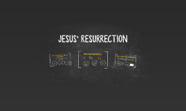 Copy of JESUS' RESURRECTION
