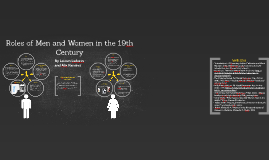Copy of Roles of Men and Women in the 1900s