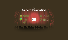 Copy of Genero Dramático