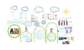 Copy of Promote and Publicize FCCLA