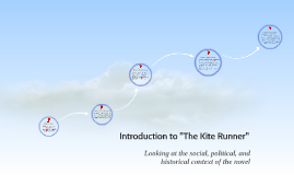 "Introduction to ""The Kite Runner"""
