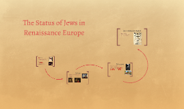 The Status of Jews in Renaissance Europe