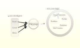 Heyzap Publisher Proposa