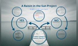 a raisin in the sun project is walter younger a dynamic