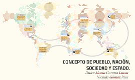 Copy of CONCEPTO DE PUEBLO, NACIÓN, SOCIEDAD Y ESTADO.