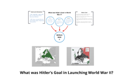 What was Hitler's Goal in WW2?