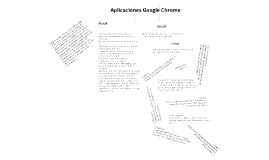 Aplicaciones google chrome