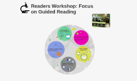 Readers Workshop: Focus on Guided Reading