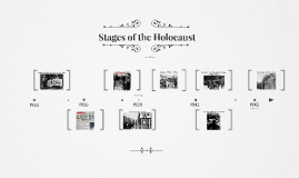Stages of the Holocaust