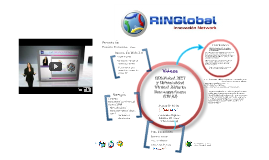 Copy of Red Innovación Global – RINGlobal.NET (.ORG) y Universidad Virtual Abierta Iberoamericana – UVAI.