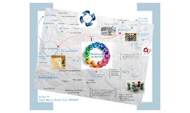 Unidad 3. Selección y diseño del proceso productivo