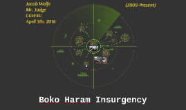Boko Haram Insurgency