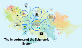 Copy of The Importance of the Seigneurial System