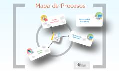 Copy of Presentación SUNAT
