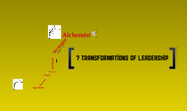 Leadership: 7 Transformations