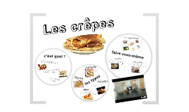 2. les crepes_exemple