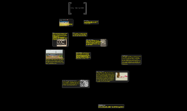 Timeline Of Gymnastics