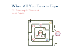 ISU Flowchart Monomyth Pattern