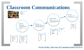 Classroom Communications