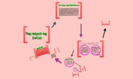 Copy of Pagsasaayos ng Datos