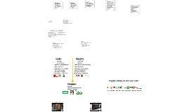 Copy of Hoofdstuk 3 Politieke partijen