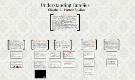 Ch. 4 - Understanding Families
