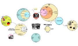 09-La era de los estudios de Hollywood y el establishment hegemónico