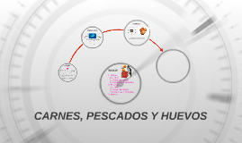 CARNES, PESCADOS Y HUEVOS