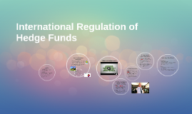 International Regulation of