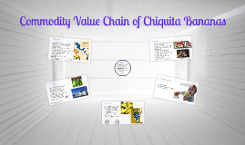 Copy of Commodity Value Chain of Chiquita Bananas