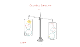 Tort Law Presentation