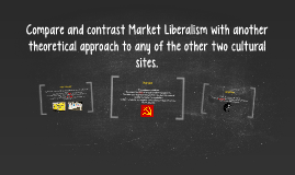 Compare and contrast Market Liberalism with another theoreti