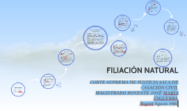 FILIACIÓN NATURAL