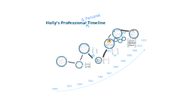Copy of Holly's Professional (& Personal) Timeline